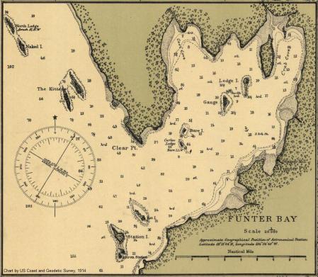 1914 chart