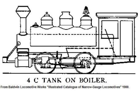 Baldwin Class 4C