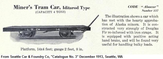 IT Co Car   Saveitforparts