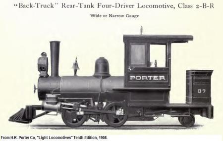 Porter 0-4-2a