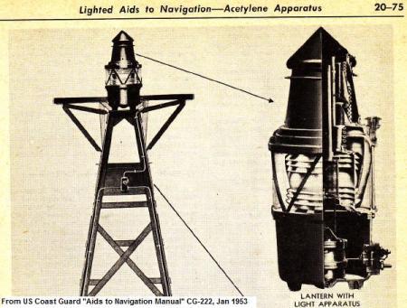 gas lantern 3