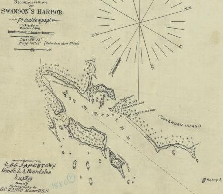 Swanson 1880