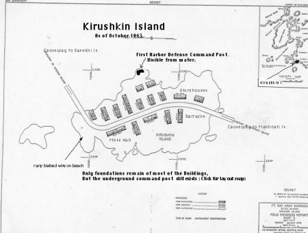 kirushkin